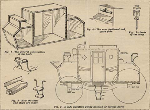 drawingd of the coach carcase and mounting instructions