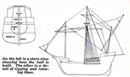 hull, rigging and running lines of Santa Mar�a ship