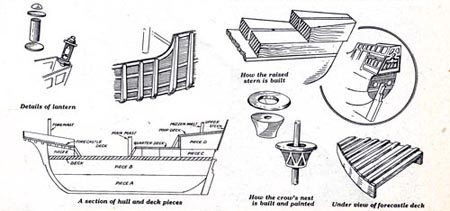 drawing of different parts of Santa Maria ship